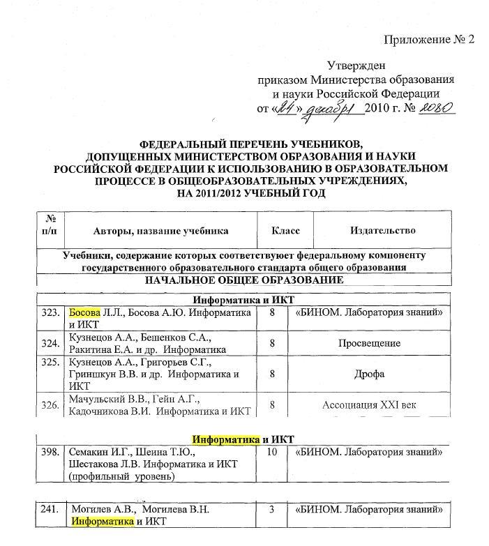 6 марта в государственной жилищной инспекции самарской области состоялось первое заседание комиссии
